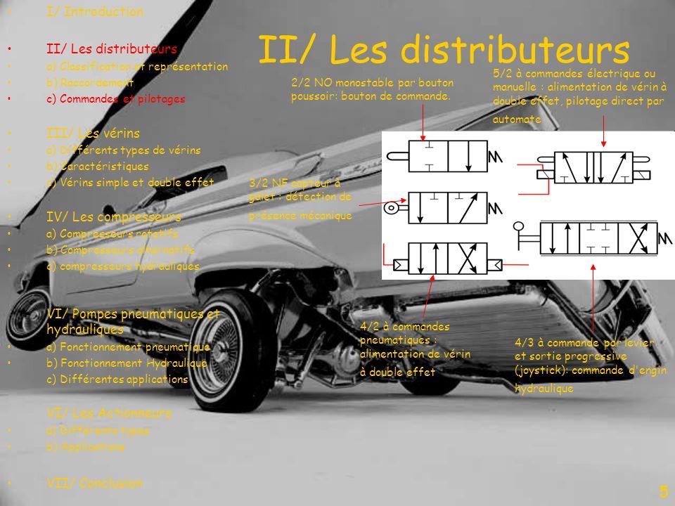 II/ Les distributeurs 5 2/2 NO monostable par bouton poussoir: bouton de commande. 3/2 NF capteur à galet : détection de présence mécanique 4/2 à comm