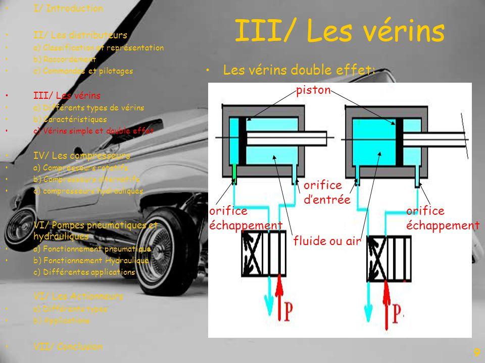 III/ Les vérins 9 Les vérins double effet: fluide ou air piston orifice échappement orifice dentrée orifice échappement I/ Introduction II/ Les distri