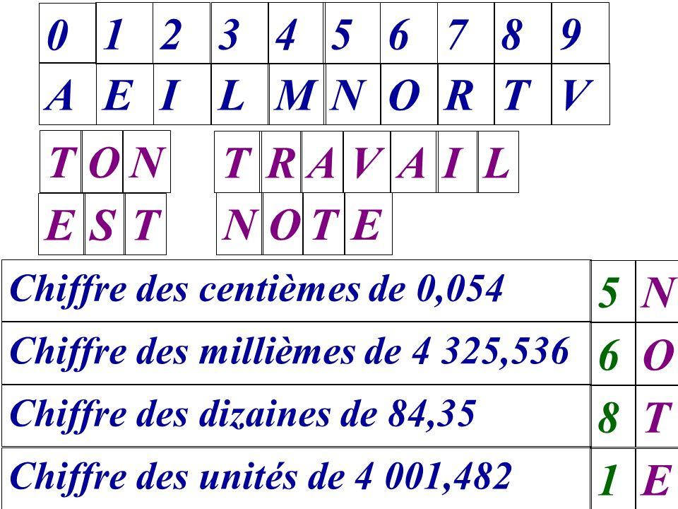 Chiffre des centièmes de 0,054 0 A 1 E 2 I 3 L 4 M 5 N 6 O 7 R 8 T 9 V 5N Chiffre des millièmes de 4 325,536 6O Chiffre des dizaines de 84,35 8T Chiff