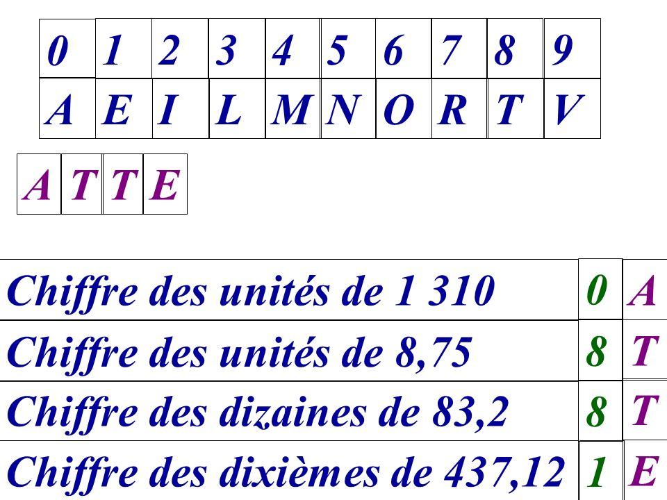 Chiffre des unités de 1 310 0 A 1 E 2 I 3 L 4 M 5 N 6 O 7 R 8 T 9 V 0 A Chiffre des unités de 8,75 8 T Chiffre des dizaines de 83,2 8 T Chiffre des di