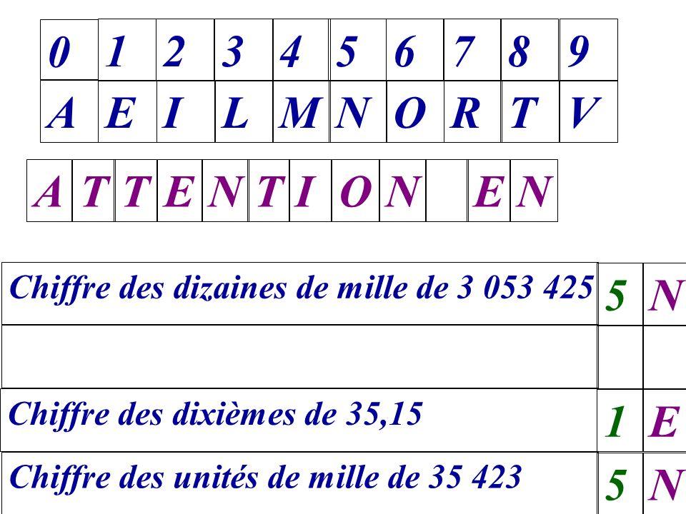 Chiffre des dizaines de mille de 3 053 425 0 A 1 E 2 I 3 L 4 M 5 N 6 O 7 R 8 T 9 V 5N 1E Chiffre des unités de mille de 35 423 5N NTIOATTE N EN Chiffr