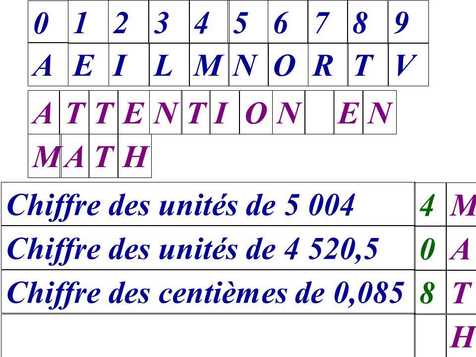 0 A 1 E 2 I 3 L 4 M 5 N 6 O 7 R 8 T 9 V Chiffre des dizaines de 4 786 8T Chiffre des millièmes de 0,046 5 60 Chiffre des unités de 5,43 5N TON MATH NTIOATTENEN