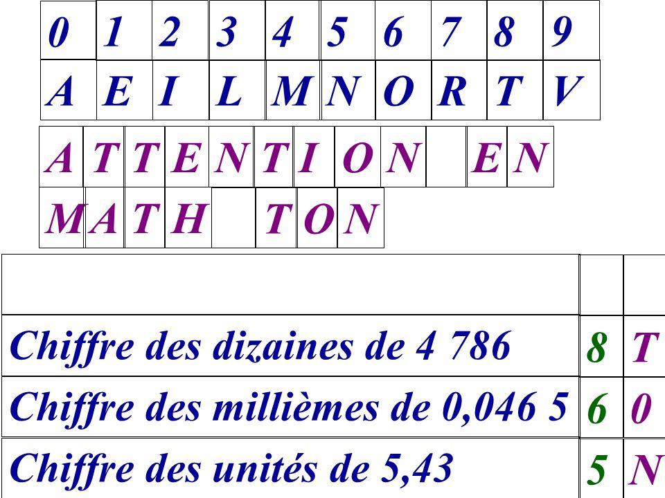 0 A 1 E 2 I 3 L 4 M 5 N 6 O 7 R 8 T 9 V Chiffre des dizaines de 4 786 8T Chiffre des millièmes de 0,046 5 60 Chiffre des unités de 5,43 5N TON MATH NT