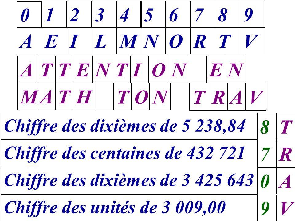 Chiffre des dixièmes de 5 238,84 0 A 1 E 2 I 3 L 4 M 5 N 6 O 7 R 8 T 9 V 8T Chiffre des centaines de 432 721 7R Chiffre des dixièmes de 3 425 643 0A C
