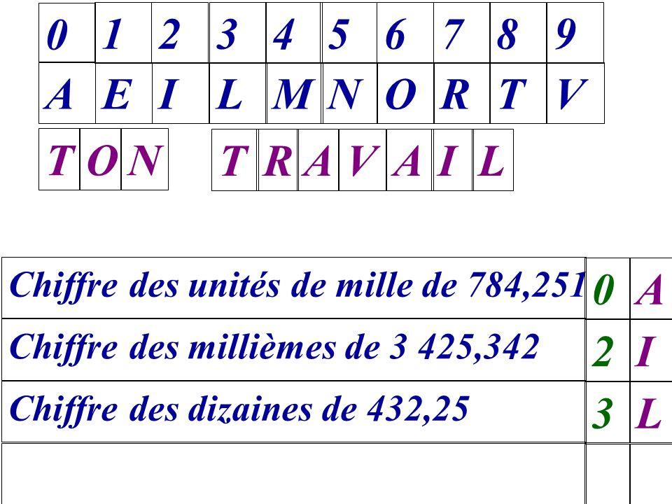 Chiffre des centaines de mille de 3 148 225 0 A 1 E 2 I 3 L 4 M 5 N 6 O 7 R 8 T 9 V 1E S Chiffre des unités de 3 000 008 8T TRAV TON AIL EST