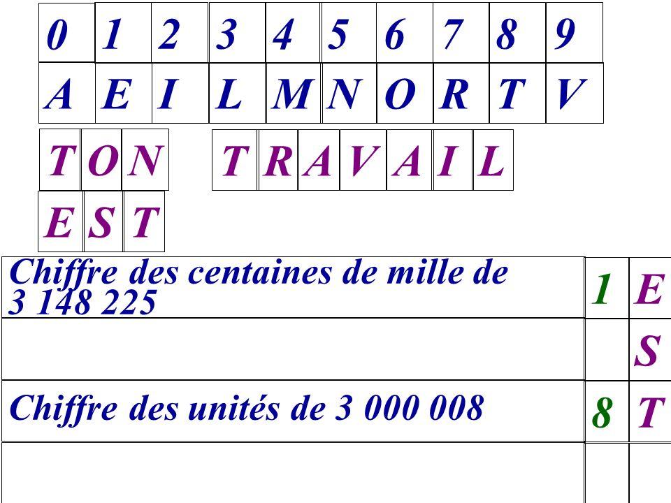Chiffre des centièmes de 0,054 0 A 1 E 2 I 3 L 4 M 5 N 6 O 7 R 8 T 9 V 5N Chiffre des millièmes de 4 325,536 6O Chiffre des dizaines de 84,35 8T Chiffre des unités de 4 001,482 1E TRAV TON AIL EST NOTE
