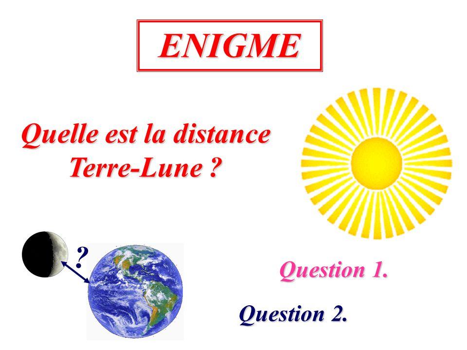 ENIGME ? Quelle est la distance Terre-Lune ? Question 1. Question 2.