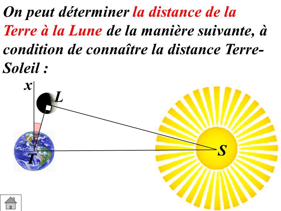 On peut déterminer la distance de la Terre à la Lune de la manière suivante, à condition de connaître la distance Terre- Soleil : x S T L S