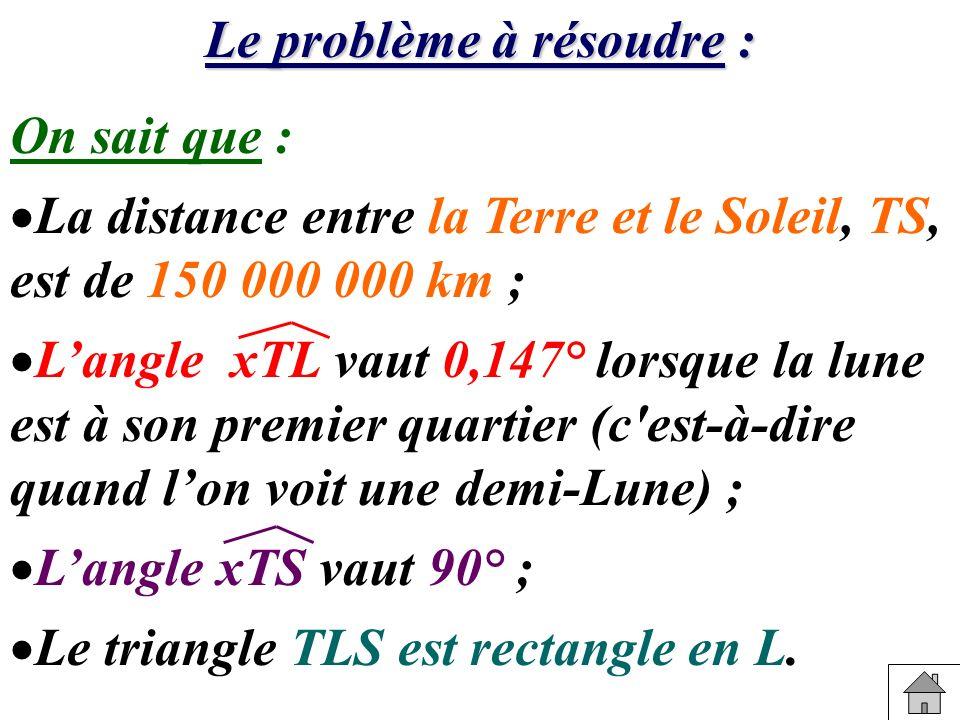 Le problème à résoudre : On sait que : La distance entre la Terre et le Soleil, TS, est de 150 000 000 km ; Langle xTL vaut 0,147° lorsque la lune est
