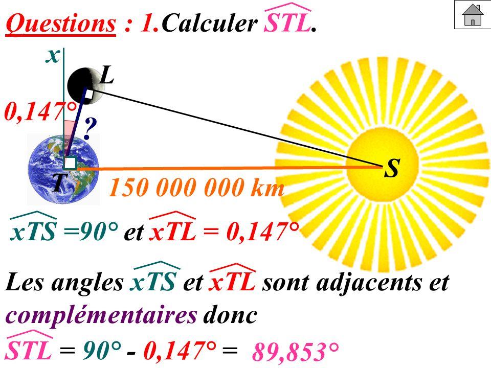 Questions : 1.Calculer STL. x S T L S 0,147° ? 150 000 000 km xTS =90° et xTL = 0,147° Les angles xTS et xTL sont adjacents et complémentaires donc ST