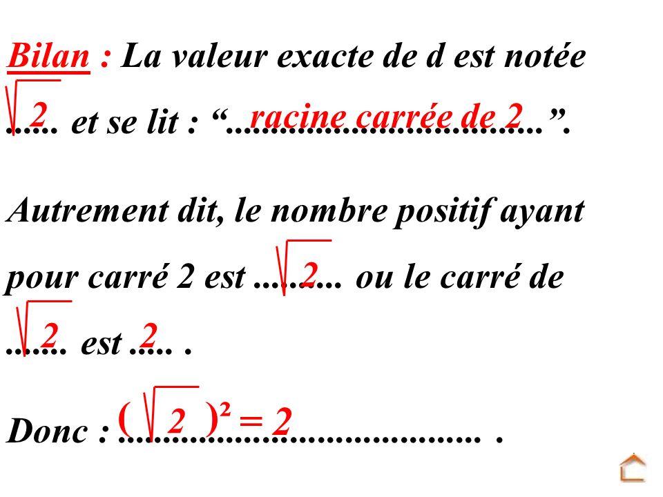 Bilan : La valeur exacte de d est notée...... et se lit :.................................... Autrement dit, le nombre positif ayant pour carré 2 est.