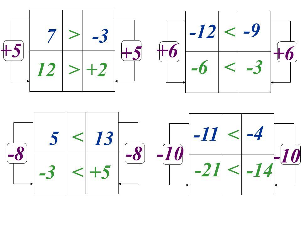 7-3 +5 +6 -12 -9 12+2 > > -6-3 < < 513 -8 -10 -11 -4 -3+5 < < -21 -14 < <