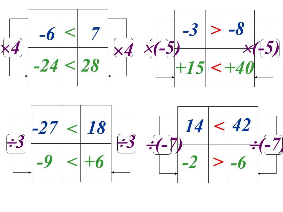 -67 4 4 (-5) -3 -8 -2428 < < +15+40 > < -2718 3 3 (-7) 14 42 -9+6 < <-2 -6 < > (-5)