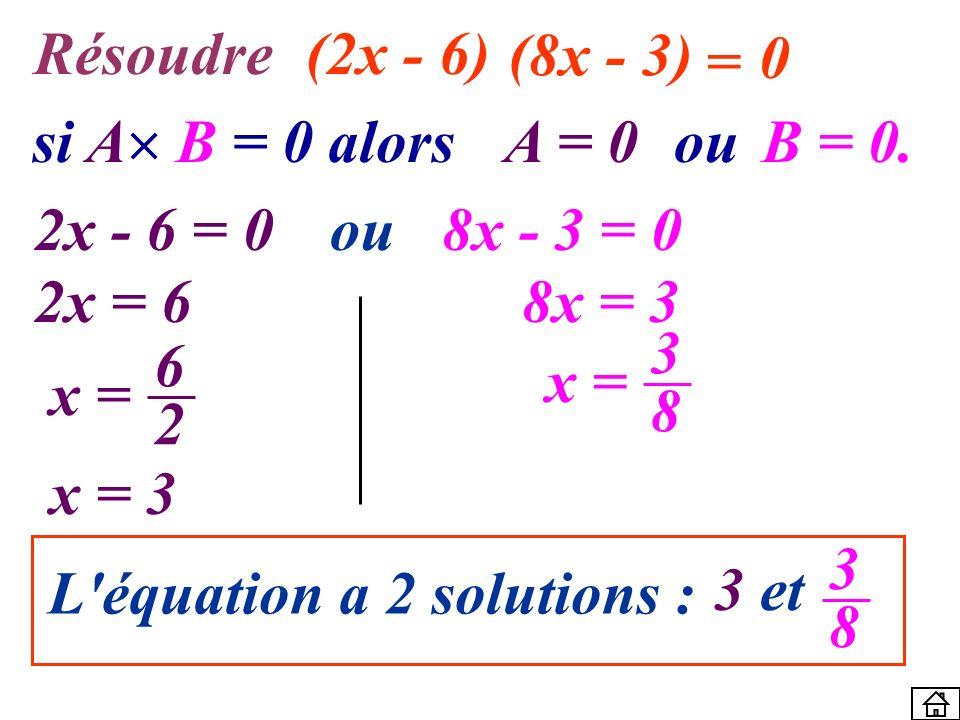 si A B = 0 alors A = 0ouB = 0. (2x - 6) (8x - 3) = 0 2x - 6 = 0ou8x - 3 = 0 2x = 68x = 3 x = 6262 3838 Résoudre x = 3 L'équation a 2 solutions : 3838