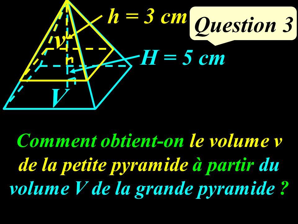 Compléter : La petite pyramide est une réduction de la grande pyramide de coefficient … Question 2 H = 5 cm h = 3 cm