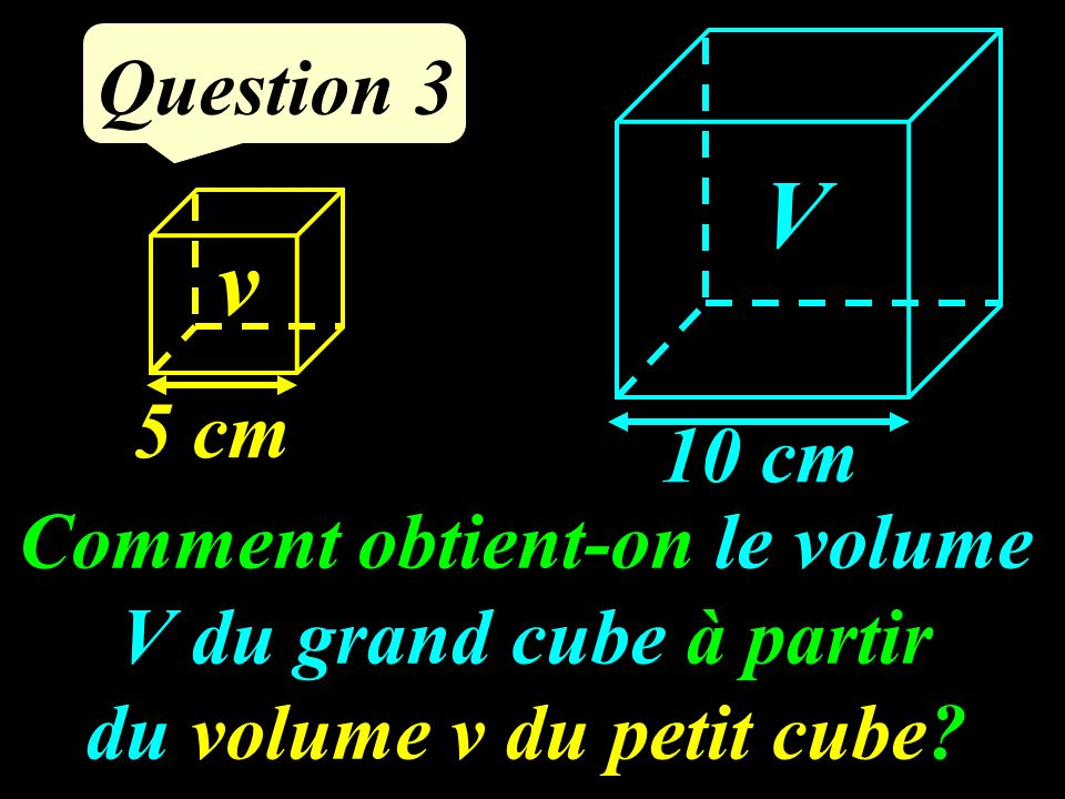 Question 2 10 cm 5 cm Compléter : Le grand cube est un agrandissement du petit cube de coefficient …