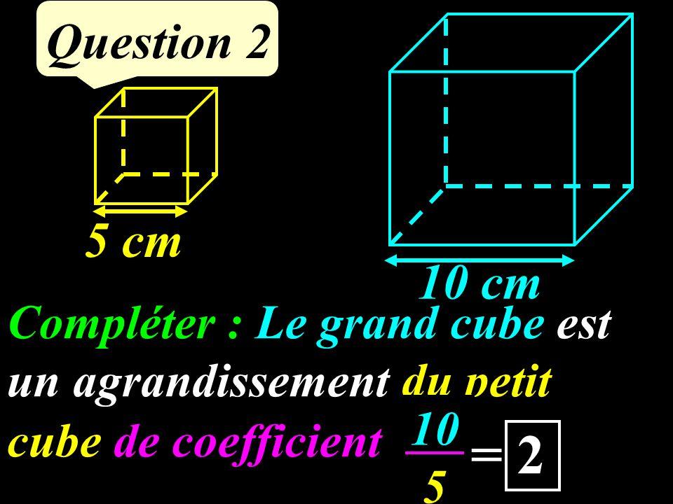 Question 2 10 cm 5 cm Compléter : Le grand cube est un agrandissement du petit cube de coefficient 10 5 = 2