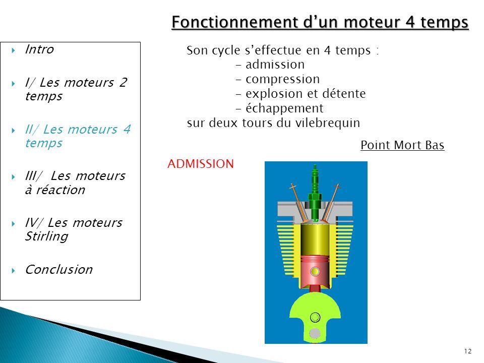 12 Intro I/ Les moteurs 2 temps II/ Les moteurs 4 temps III/ Les moteurs à réaction IV/ Les moteurs Stirling Conclusion Fonctionnement dun moteur 4 te