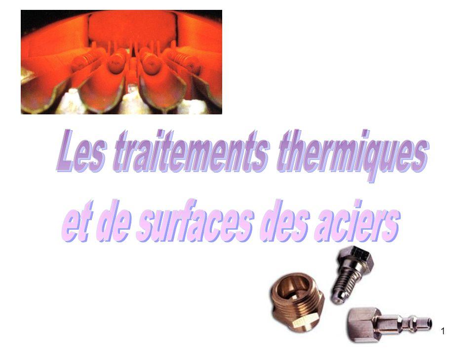 2 Sommaire I.Lacier : A.Définition et composition.