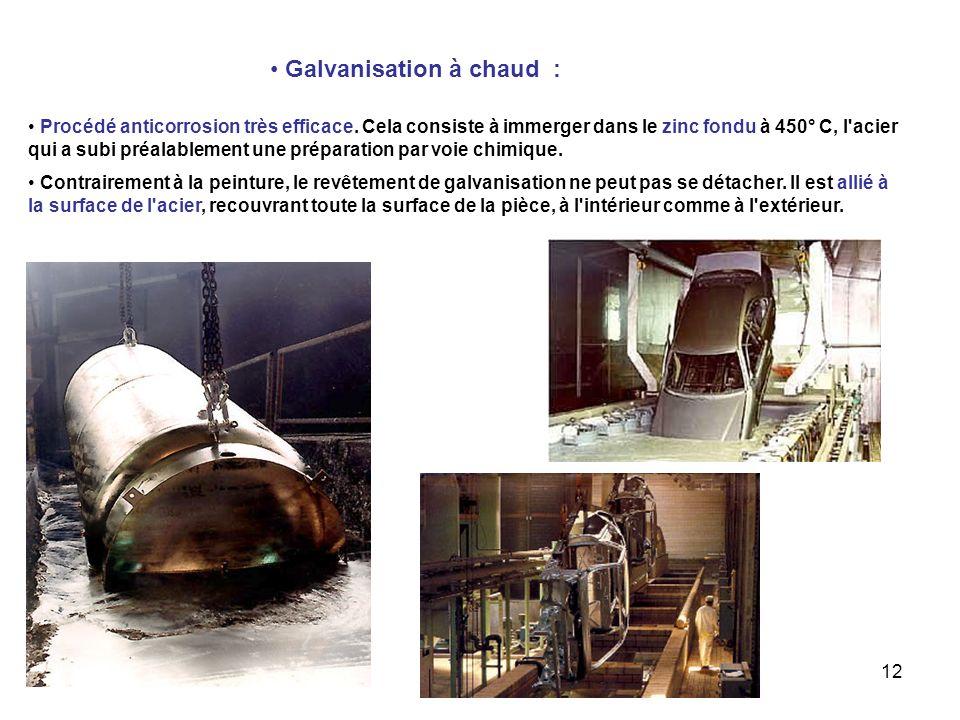 12 Galvanisation à chaud : Procédé anticorrosion très efficace. Cela consiste à immerger dans le zinc fondu à 450° C, l'acier qui a subi préalablement