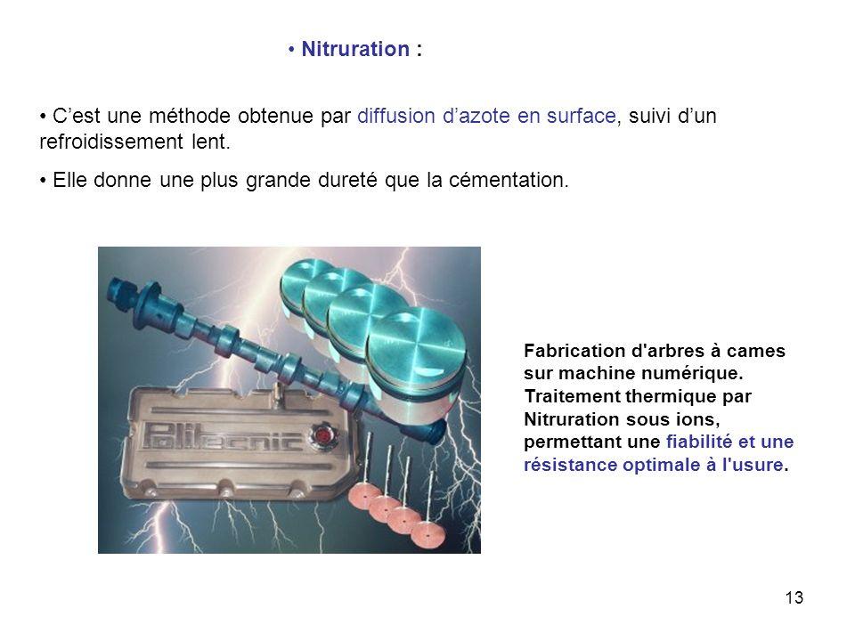 13 Nitruration : Cest une méthode obtenue par diffusion dazote en surface, suivi dun refroidissement lent. Elle donne une plus grande dureté que la cé