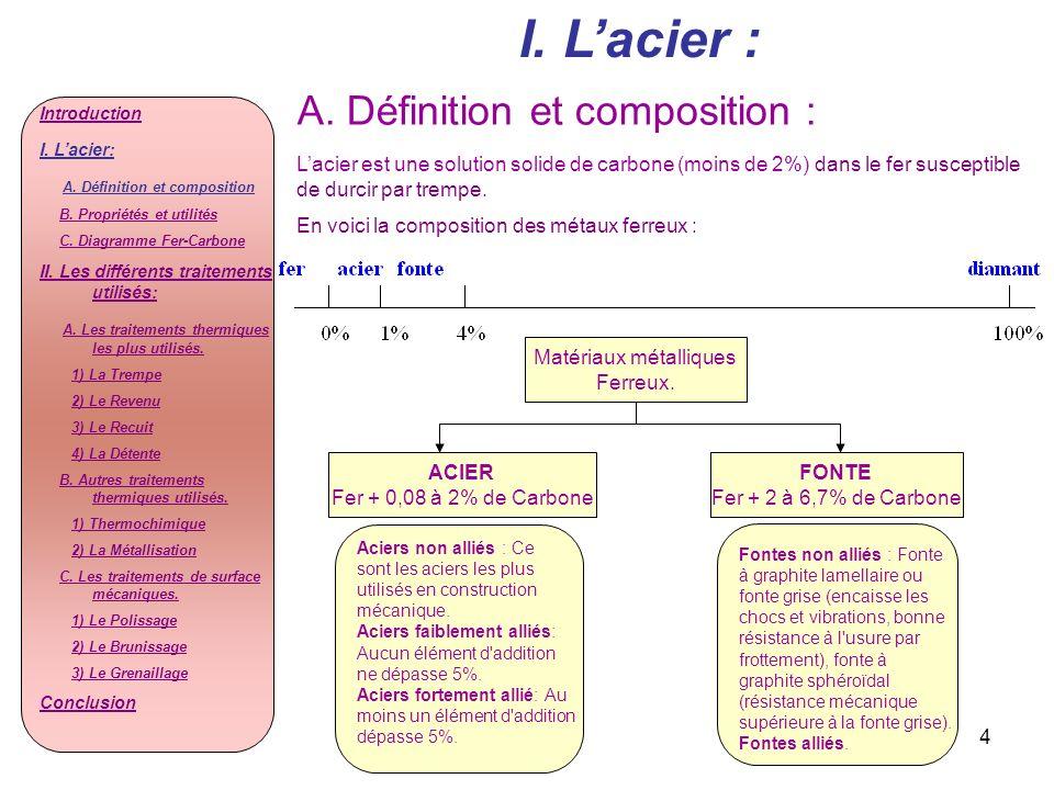 4 A. Définition et composition : Lacier est une solution solide de carbone (moins de 2%) dans le fer susceptible de durcir par trempe. En voici la com
