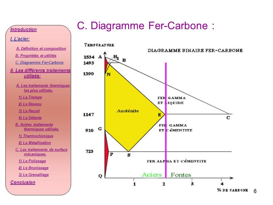 6 C. Diagramme Fer-Carbone : Introduction I. Lacier: A. Définition et composition B. Propriétés et utilités C. Diagramme Fer-Carbone II. Les différent