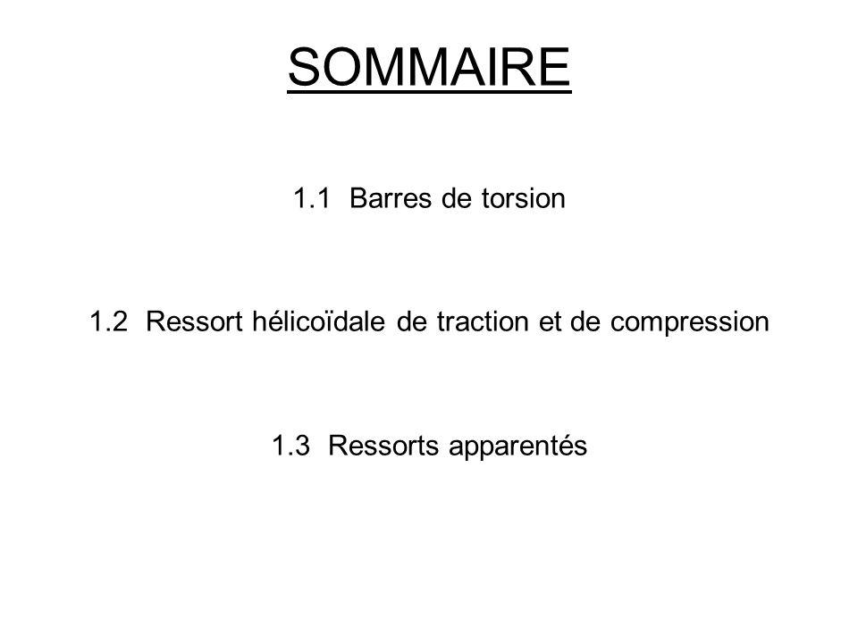 SOMMAIRE 1.1Barres de torsion 1.2Ressort hélicoïdale de traction et de compression 1.3Ressorts apparentés