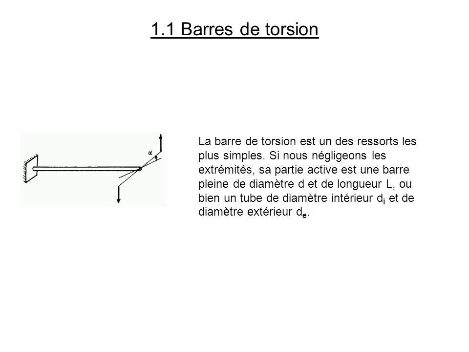 1.1 Barres de torsion La barre de torsion est un des ressorts les plus simples. Si nous négligeons les extrémités, sa partie active est une barre plei