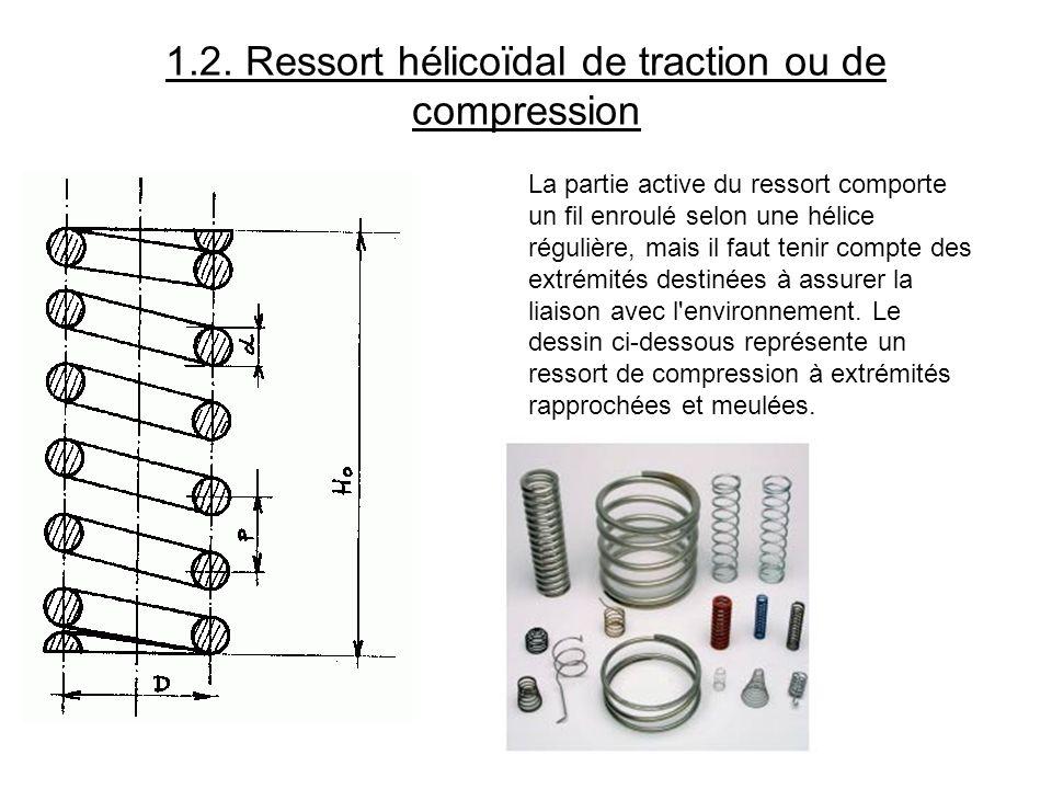 1.2. Ressort hélicoïdal de traction ou de compression La partie active du ressort comporte un fil enroulé selon une hélice régulière, mais il faut ten