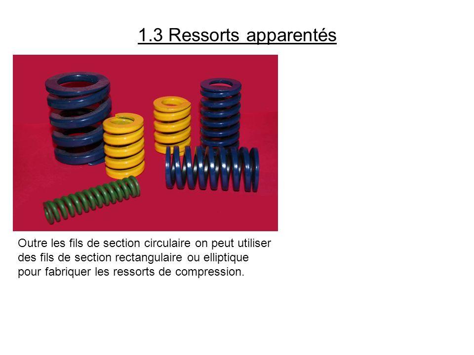1.3 Ressorts apparentés Outre les fils de section circulaire on peut utiliser des fils de section rectangulaire ou elliptique pour fabriquer les resso
