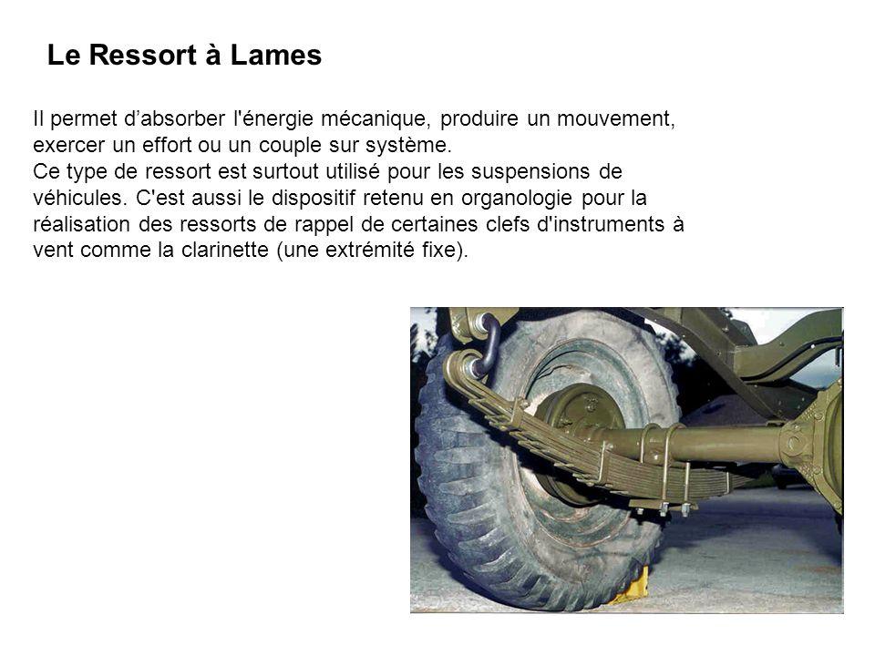 Le Ressort à Lames Il permet dabsorber l'énergie mécanique, produire un mouvement, exercer un effort ou un couple sur système. Ce type de ressort est
