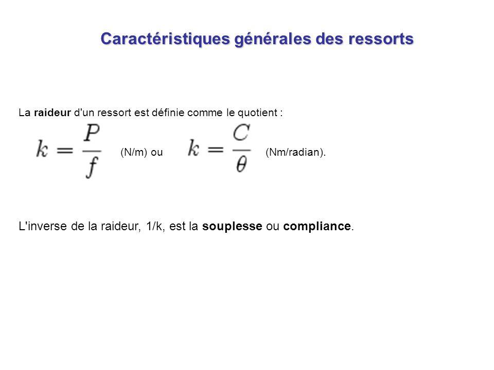 Caractéristiques générales des ressorts La raideur d'un ressort est définie comme le quotient : (N/m) ou (Nm/radian). L'inverse de la raideur, 1/k, es