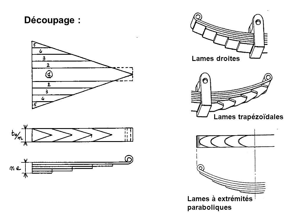 Lames droites Lames trapézoïdales Lames à extrémités paraboliques Découpage :