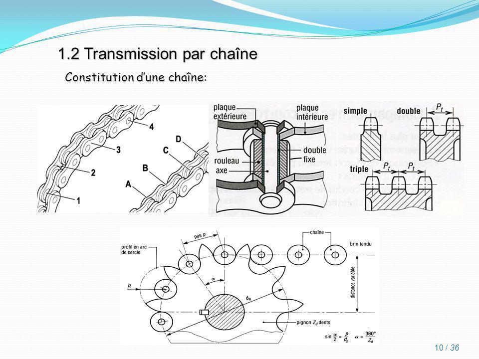 Constitution dune chaîne: 1.2 Transmission par chaîne 10 / 36