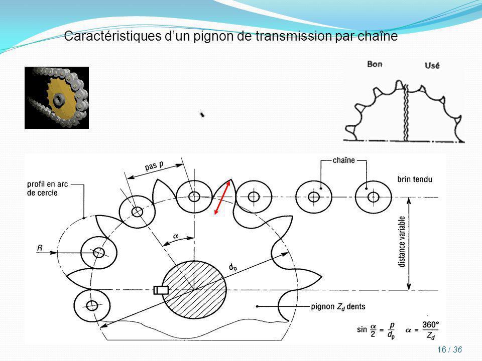 Caractéristiques dun pignon de transmission par chaîne 16 / 36