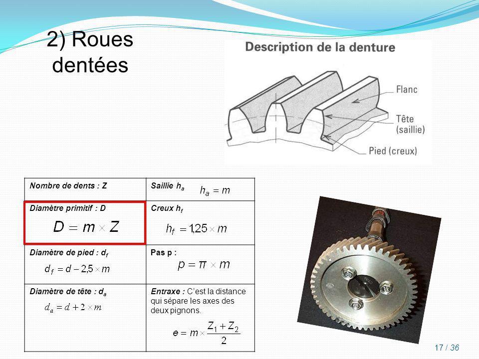 Nombre de dents : ZSaillie h a Diamètre primitif : DCreux h f Diamètre de pied : d f Pas p : Diamètre de tête : d a Entraxe : Cest la distance qui sép