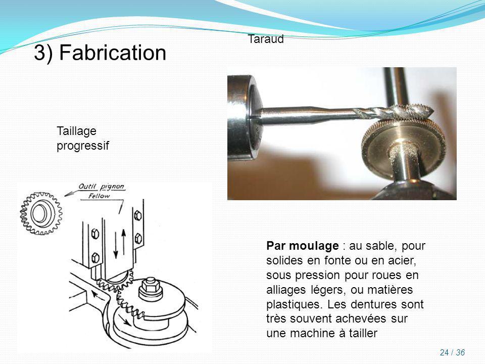 3) Fabrication Taillage progressif Taraud Par moulage : au sable, pour solides en fonte ou en acier, sous pression pour roues en alliages légers, ou m