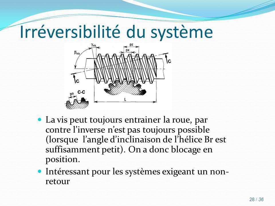 Irréversibilité du système La vis peut toujours entrainer la roue, par contre linverse nest pas toujours possible (lorsque langle dinclinaison de lhél