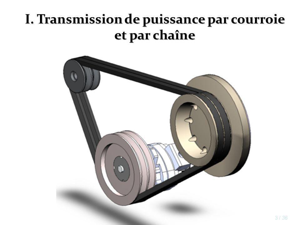 I. Transmission de puissance par courroie et par chaîne 3 / 36