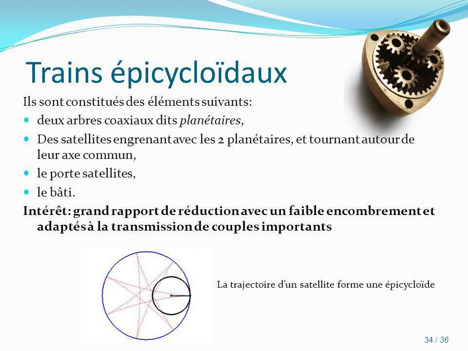 Trains épicycloïdaux Ils sont constitués des éléments suivants: deux arbres coaxiaux dits planétaires, Des satellites engrenant avec les 2 planétaires