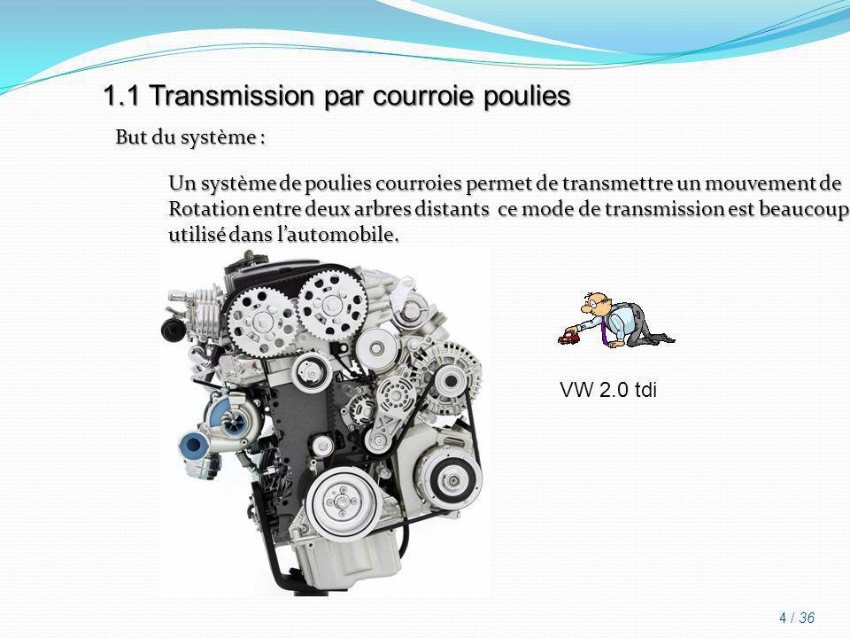 But du système : Un système de poulies courroies permet de transmettre un mouvement de Rotation entre deux arbres distants ce mode de transmission est
