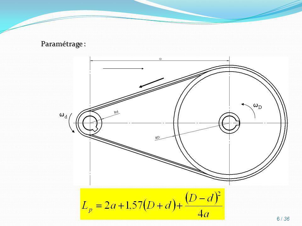 Paramétrage : d D 6 / 36