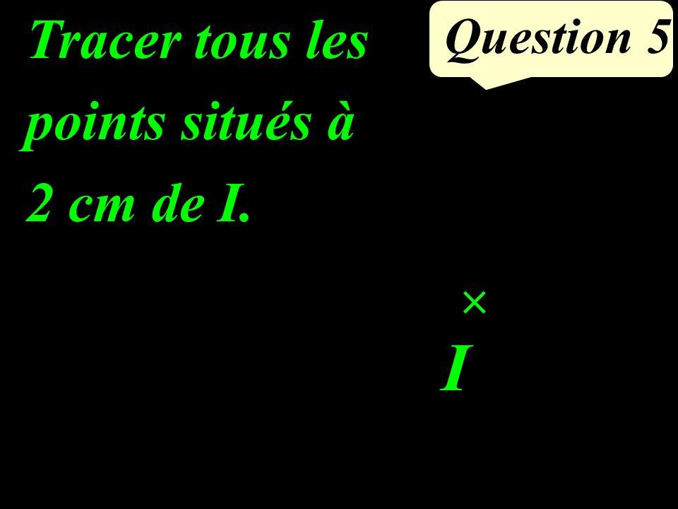 Question 5 Tracer tous les points situés à 2 cm de I. I