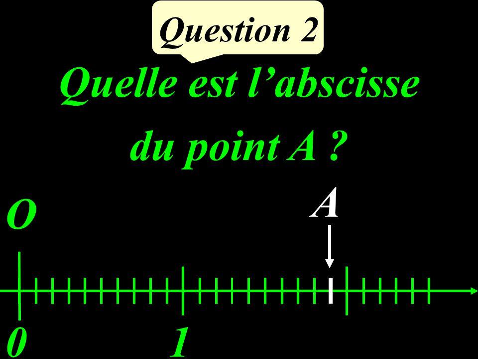 Question 1 Ecris 28 sous la forme dune somme de deux termes.