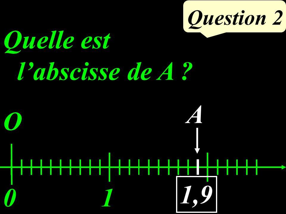 Question 1 10 + 18 Ecris 28 sous la forme dune somme de deux termes.