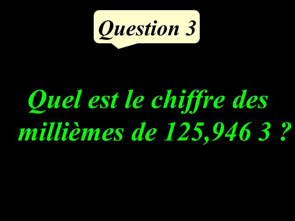 Question 3 Quel est le chiffre des millièmes de 125,946 3 ?