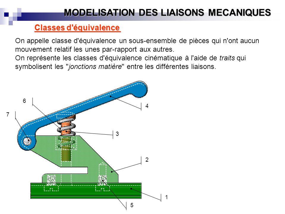 MODELISATION DES LIAISONS MECANIQUES 1 2 3 4 5 6 7 On appelle classe d'équivalence un sous-ensemble de pièces qui n'ont aucun mouvement relatif les un