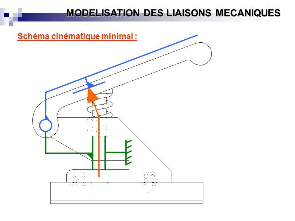 MODELISATION DES LIAISONS MECANIQUES Schéma cinématique minimal :