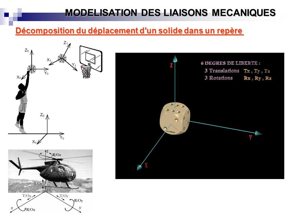 MODELISATION DES LIAISONS MECANIQUES Décomposition du déplacement d'un solide dans un repère